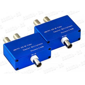 Уплотнитель видеосигнала по каоксиальному кабелю Gf-MPC02(к-т) на 2 вх. до 400м.AHD/CVBS/CVI/TVI